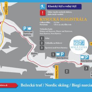 Cross-country ski maps